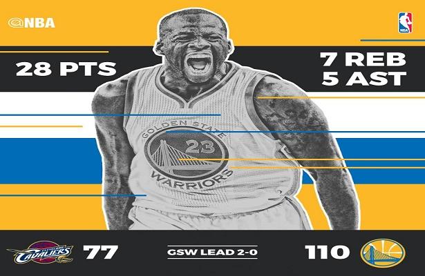 4th Quarter Nba Finals 2015 | Basketball Scores